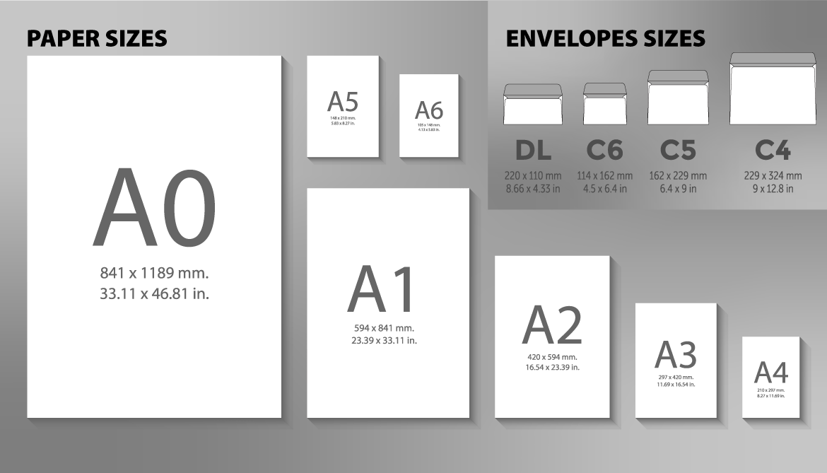 Print Ezy - Paper and Envelope Sizes